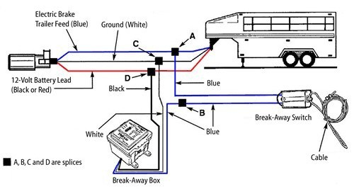 How to Wire Trailer Brakes WheelAreacom
