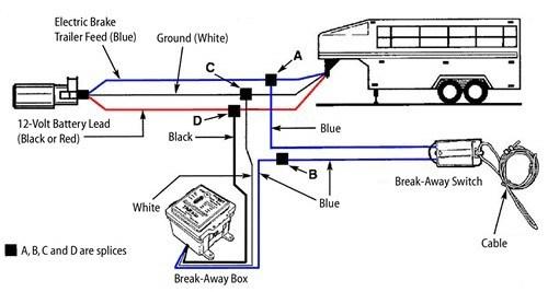 how to wire trailer brakes wheelarea com rh wheelarea com how to hook up trailer brake wiring wiring up trailer brake controller